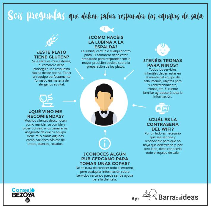 infografia-camareros710_v2px
