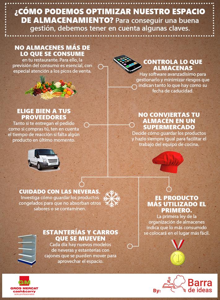 infografia_almacenamiento
