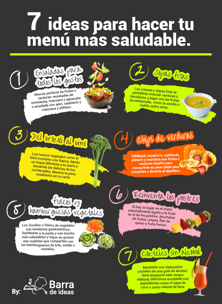 infografia_saludables3