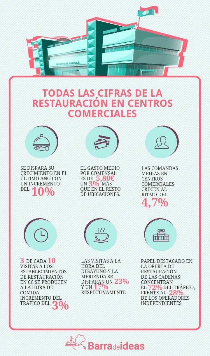infografia_hosteleria_cc